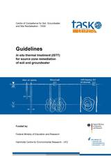 In situ thermal treatment (ISTT) Guidelines